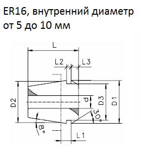 Цанга ER16, внутренний диаметр от 5 до 10 мм