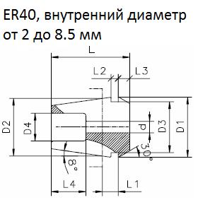 ER40, внутренний диаметр от 2 до 8.5 мм